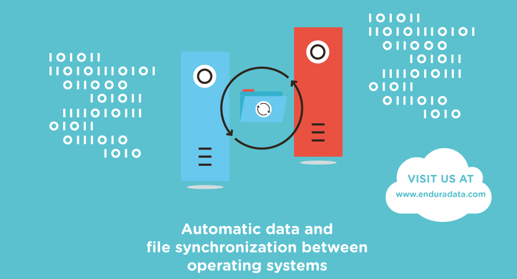 Automatic data synchronization between operating systems
